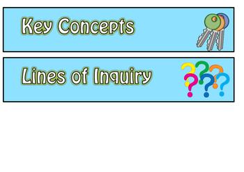 IB PYP Unit of Inquiry Display Board Headers