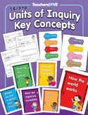 IB/PYP Units of Inquiry & Key Concepts