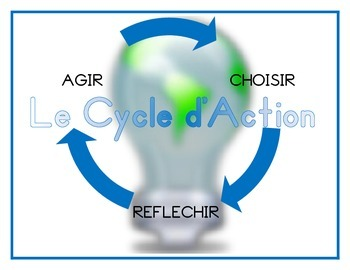 IB PYP action cycle - French