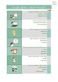 IB PYP learner profile reflection checklist. Bilingual Eng