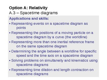 IB Physics Option A.3 - Spacetime diagrams