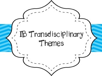 IB Poster Pack-Themes, Profiles, Concepts on Turquoise, Yellow, Green Banner
