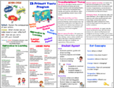 IB Primary Years Program Mini Booklet with Components