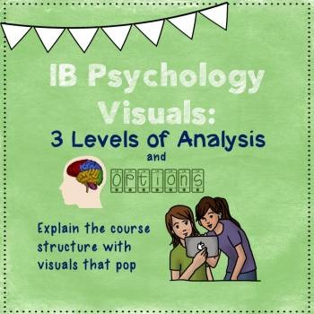IB Psychology: 3 Levels of Analysis & Options Visual and Quiz
