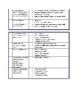 IB Psychology Developmental Psychology Chapter Guide