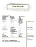 IB Psychology SL Biological Exam Review