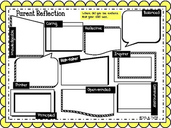 IB Reflections for students and parents