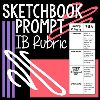 IB Rubric for Sketchbook Prompts
