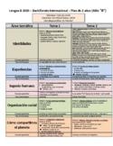 Entire B-year curriculum for IB Spanish IV / V SL / HL classes (2020 curriculum)