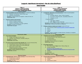 IB Spanish IV and V HL / SL two-year course curriculum guide 2015-2019 testing