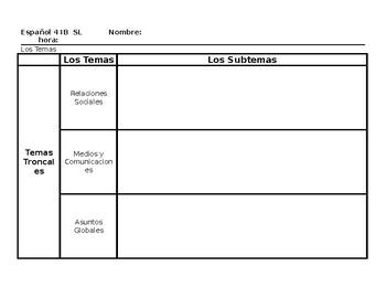 IB Spanish Topics Activity