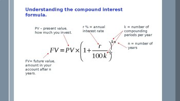 IB Studies Compound Interest and Finance Solver.