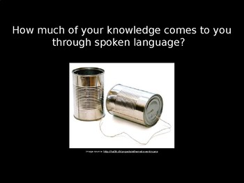 IB Theory of Knowledge - How effective is language in communicating knowledge?