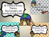 IB Themes, Learner Profiles, Key Concepts BUNDLE Chevron/Q
