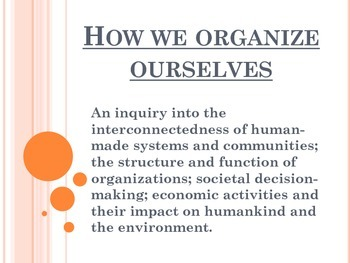 IB-Transdisciplinary Themes