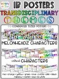 IB Transdisciplinary Themes Classroom Signs/Posters