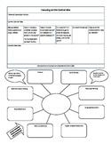IB PYP Unit: Focusing on the Central Idea