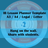 IB Unit Planner Template