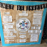 IB Unit of Inquiry Bulletin Board Titles