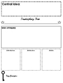 IB Unit of Inquiry Outline Template