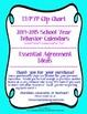 IB/PYP Gingham Clip Chart ~Essential Agreement Ideas ~EDITABLE 16/17 Calendars