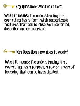 IBPYP Key Concepts