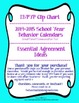 IB/PYP Owl Theme Clip Chart ~Essential Agreement Ideas ~ED