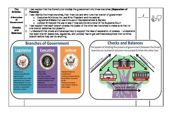 ICAN Mastery Charts--American Government