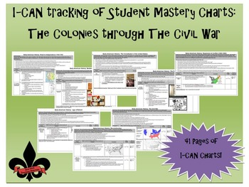 ICAN Mastery Charts--American History from Colonies through Reconstruction