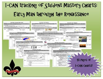 ICAN Mastery Charts--World History from Early Man to the Renaissance