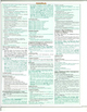 ICD-9-CM and ICD-10-CM Quick Study guide, 6 pages
