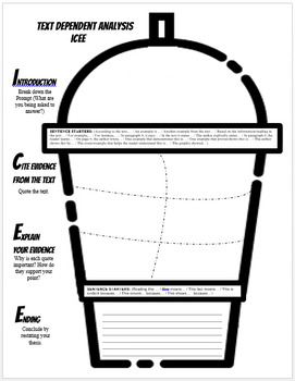 ICEE Graphic Organizer for writing a Text Dependent Analysis