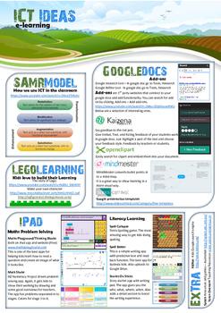 ICT Ideas - elearning