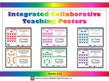 ICT Integrated Collaborative Teaching Posters