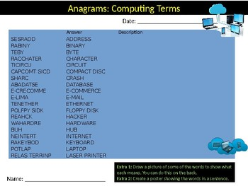 ICT Key Terms #1 Anagrams Puzzle Sheet Keywords Activity Computer Science