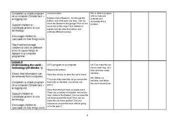 ICT Scheme of work Reception/Grade 1