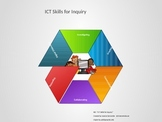 ICT Skills for Inquiry - PYP