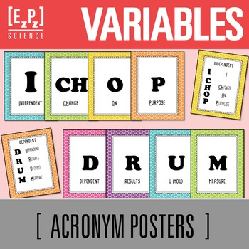 Variable I Chop & Drum Acronym Posters