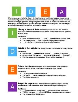 IDEA Diction Analysis