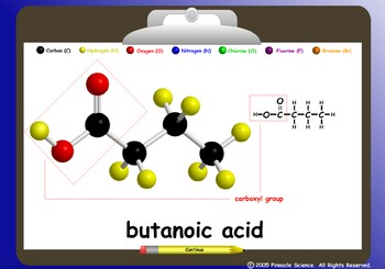 IDENTIFICATION OF ORGANIC MOLECULES