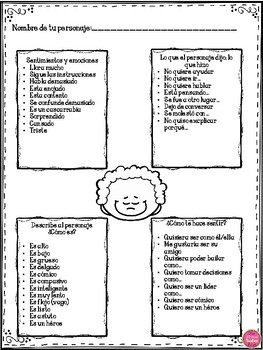 IDENTIFYING CHARACTER TRAITS IN SPANISH