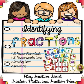IDENTIFYING FRACTIONS: VISUAL REPRESENTATION