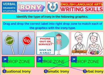 IDENTIFYING WHAT IS IRONIC IN A STORY: LESSON & RESOURCES