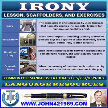 IRONY TYPES LESSON AND RESOURCES