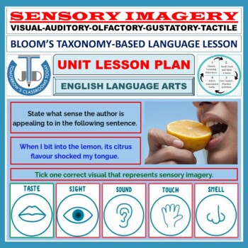 IMAGERY WORD PICTURES LESSON AND RESOURCES