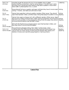 IELTS Group Writing Lesson Plan