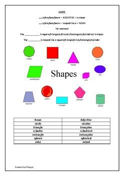IELTS Writing Module Task 1 Describing a labelled picture/diagram