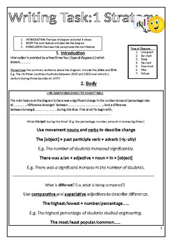IELTS Writing Module Task 1 Report Structure