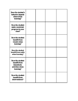 IEP Academic Achievement Questionnaire for Gathering Information from Teachers