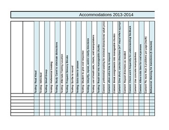 IEP Accommodations 2013-2014